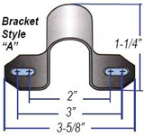 Non Greaseable Style A Bushing Brackets