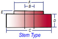 stem type